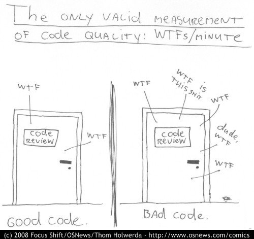 Good code measure is wtf/minute by osnews